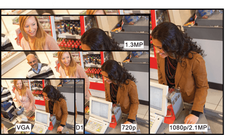 Diferenta dintre analog si HD